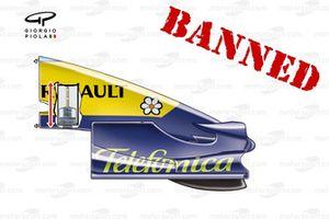 Renault R25 mass damper bannato