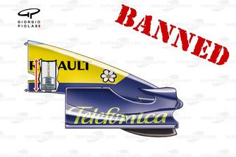 Renault R25 mass damper banned