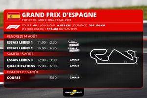 Programme TV du GP d'Espagne 2020 de F1