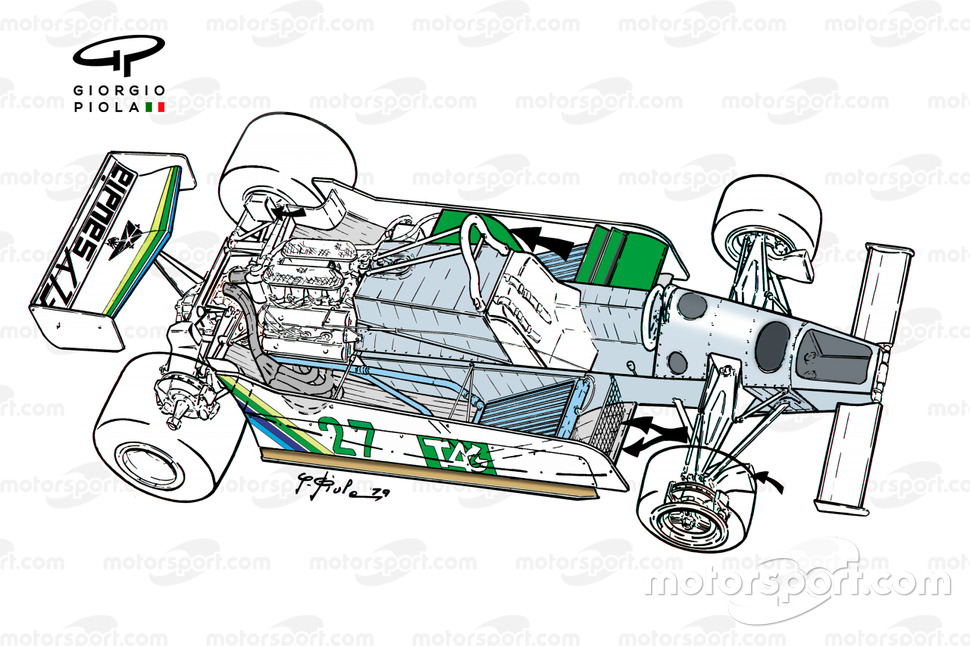Williams FW07 1979