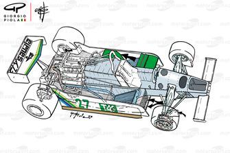Схема Williams FW07 1979 года