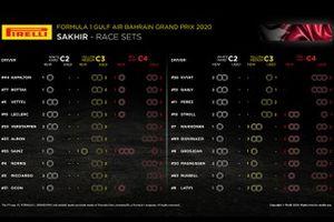 Neumáticos que le queda a cada piloto para el GP de Bahrein
