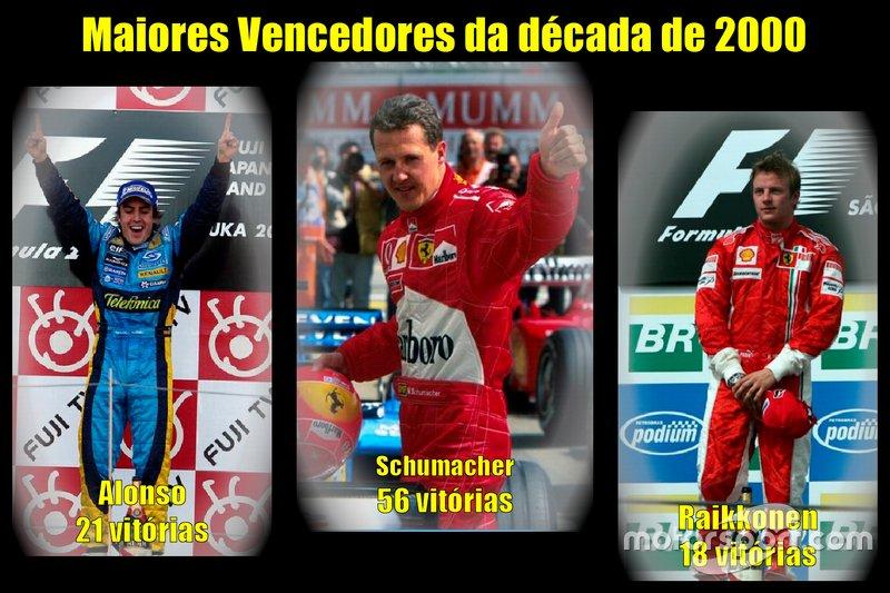 Os maiores vencedores da década de 2000 da Fórmula 1
