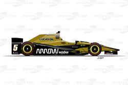 James Hinchcliffe, Schmidt/Peterson Motorsports, Honda