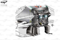 Les ailettes du bas de la Mercedes W05