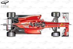 Comparaison de la Ferrari F138 et de la F2012