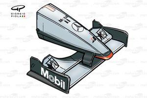 McLaren MP4-14 1999, ala anteriore dell'Australia e naso