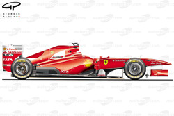 Ferrari F150 side view, Spanish GP