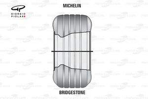 Comparaison entre pneu Michelin et Bridgestone