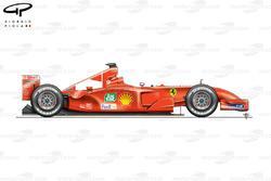 Vue latérale de la Ferrari F2001