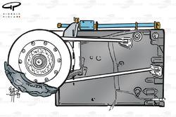 Boîte de vitesses de la Minardi M01