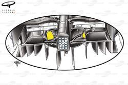 Trou dans le diffuseur de la Williams FW31