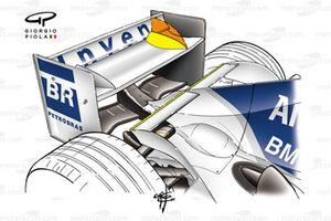 DUPLICATE: Williams FW26 rear wing