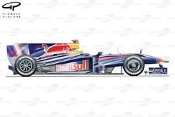 Vue latérale de la Red Bull RB5, à Abu Dhabi