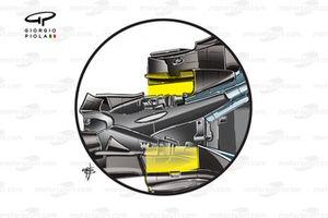 Diffuseur de la McLaren MP4-22