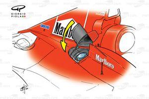 Ferrari F1-2000 (651) 2000 fuel filler cap