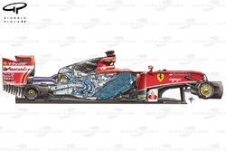 Ferrari F14 T side view, no bodywork exposing internal detail