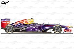 Rd Bull RB9 side view, Brazilian GP