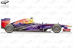 Vue latérale de la Red Bull RB9, Brésil