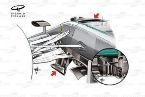 Измененный рассекатель воздушного потока (указан нижней стрелкой) и скругленное выпускное отверстие