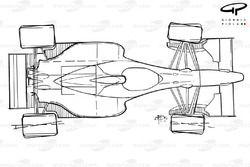 Vista general de la dirección en las cuatro ruedas del Benetton B193B 1993