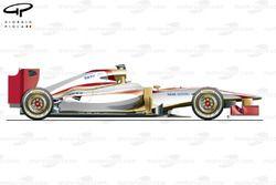 HRT F112, вид сбоку