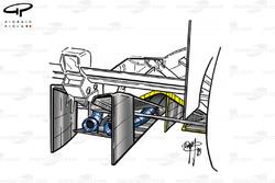 Échappements centraux de la Williams FW23