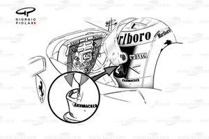 Shift lights inside helmet - Michael Schumacher