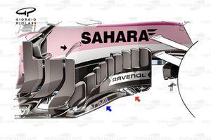Force India VJM11 barge board British GP