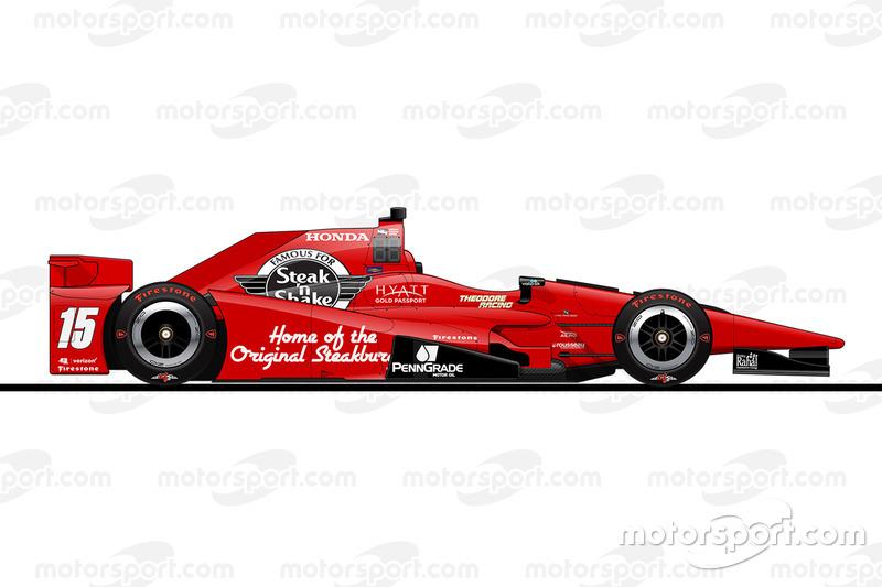 26. Грэм Рейхол, Rahal Letterman Lanigan Racing Honda
