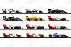 Ayrton Senna'nın yarıştığı F1 otomobilleri