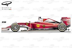 Ferrari SF16H