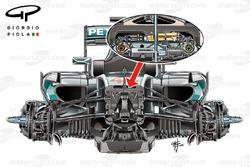 La suspension avant des Mercedes W07