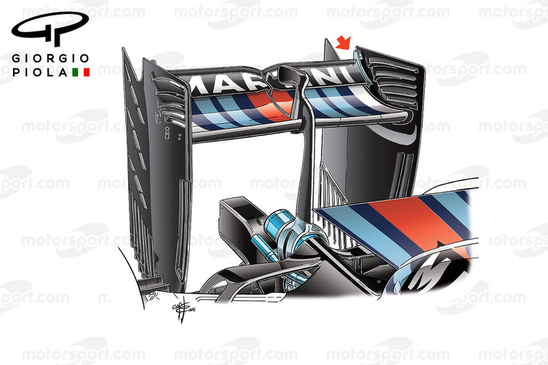 Williams FW38 rear wing, Italian GP