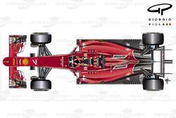 Ferrari SF15T üst görünüm