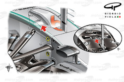 Détails du compartiment des suspensions avant de la Mercedes W06