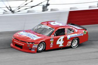 Garrett Smithley, JD Motorsports, Chevrolet Camaro South Carolina Education Lottery