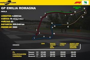 Horarios del GP Emilia Romagna de F1 para Latinoamérica