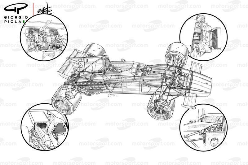 Ferrari 312B2 overview