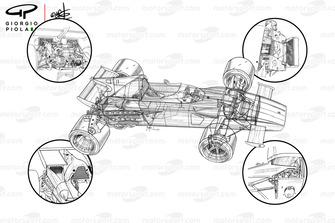 Схема Ferrari 312B2