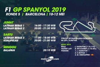 Jadwal F1 GP Spanyol 2019