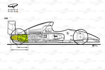 Ferrari F92 gearboxes comparison