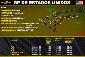 Horarios del GP de Estados Unidos de F1 en Latinoamérica