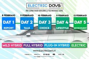 Electric Days Digital 2021