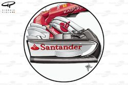 Ferrari SF70H new endplate and nose, British GP
