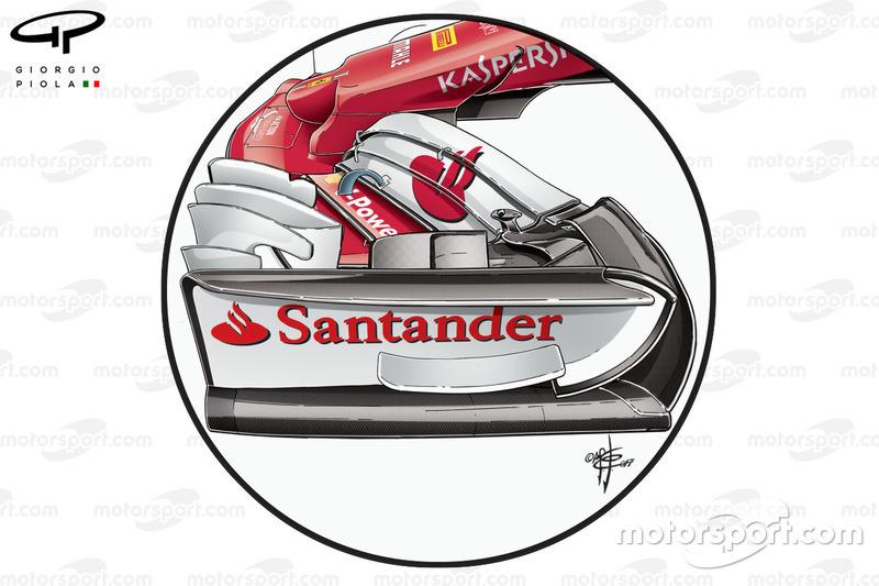 Нові торцева пластина і ніс Ferrari SF70H, Гран Прі Великої Британії
