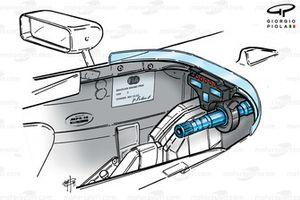 McLaren MP4-14 1999 cockpit view