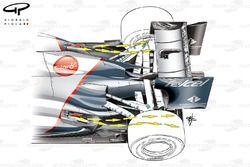 Sauber C31 'Coanda' exhaust ramp, arrows depict predicted path of the exhaust plume