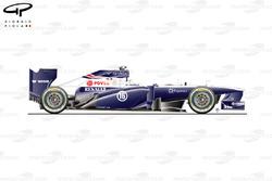 Vue latérale de la Williams FW35