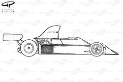 Tyrrell 007 1975, vista laterale
